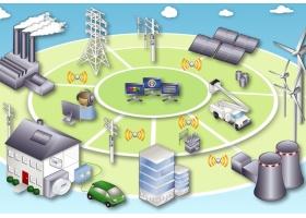 Inteligentné siete v elektroenergetike