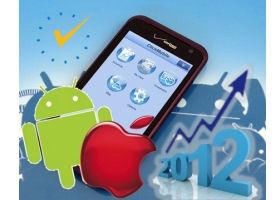 Podniková mobilita/mobilita pre biznis: stratégie 2012 – 2013